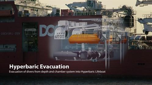 Hyperbaric Evac Phase